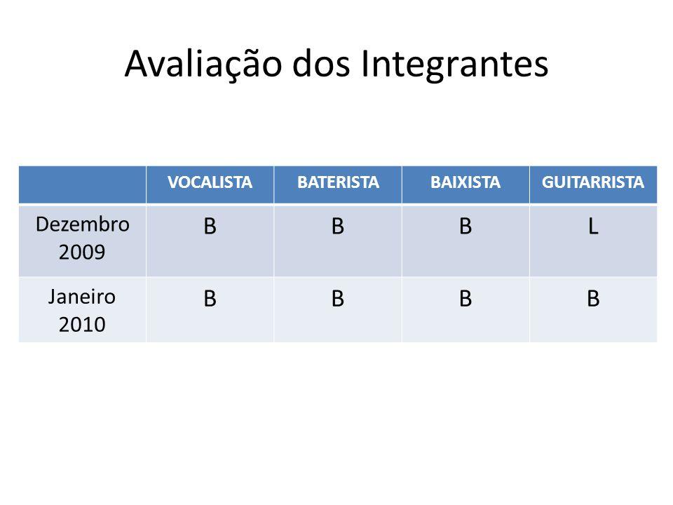 VOCALISTABATERISTABAIXISTAGUITARRISTA Dezembro 2009 BBBL Janeiro 2010 BBBB Avaliação dos Integrantes