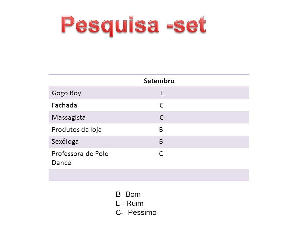 Setembro Gogo Boy L Fachada C Massagista C Produtos da loja B Sexóloga B Professora de Pole Dance C B- Bom L - Ruim C- Péssimo