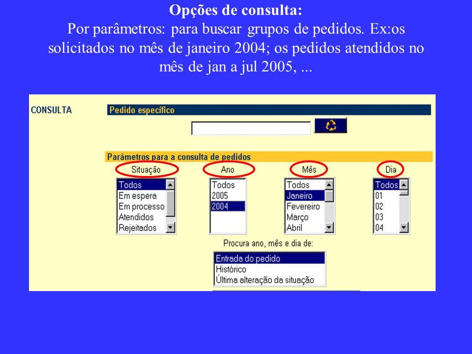 Opções de consulta: Por parâmetros: para buscar grupos de pedidos. Ex:os solicitados no mês de janeiro 2004; os pedidos atendidos no mês de jan a jul