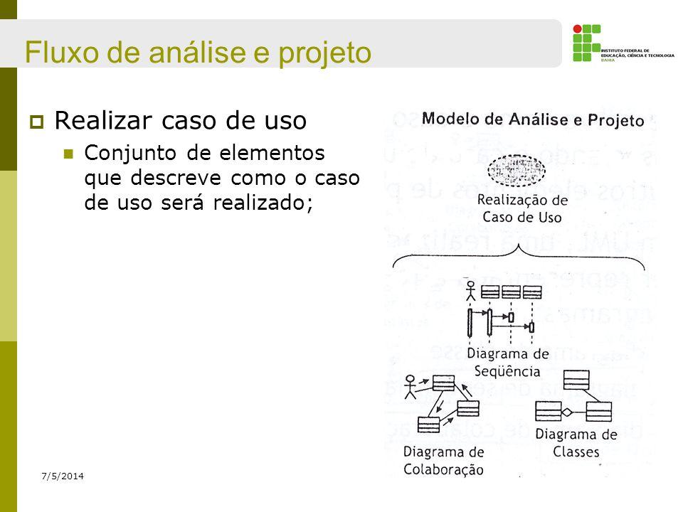 Realizar caso de uso Distribuir comportamento entre as classes Alocar responsabilidades às classes; Modelar interações entre classes através dos diagramas de interação: Usaremos os diagramas de sequência e colaboração; 7/5/2014