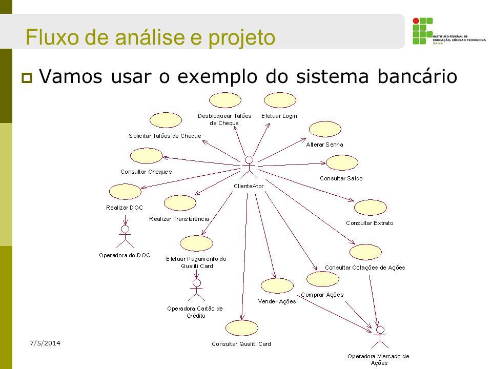 Elementos do Diagrama de Sequência Ocorrência de Interação 15/06/2012 As referencias em um fragmento de interação são chamadas de Ocorrências de Interação.