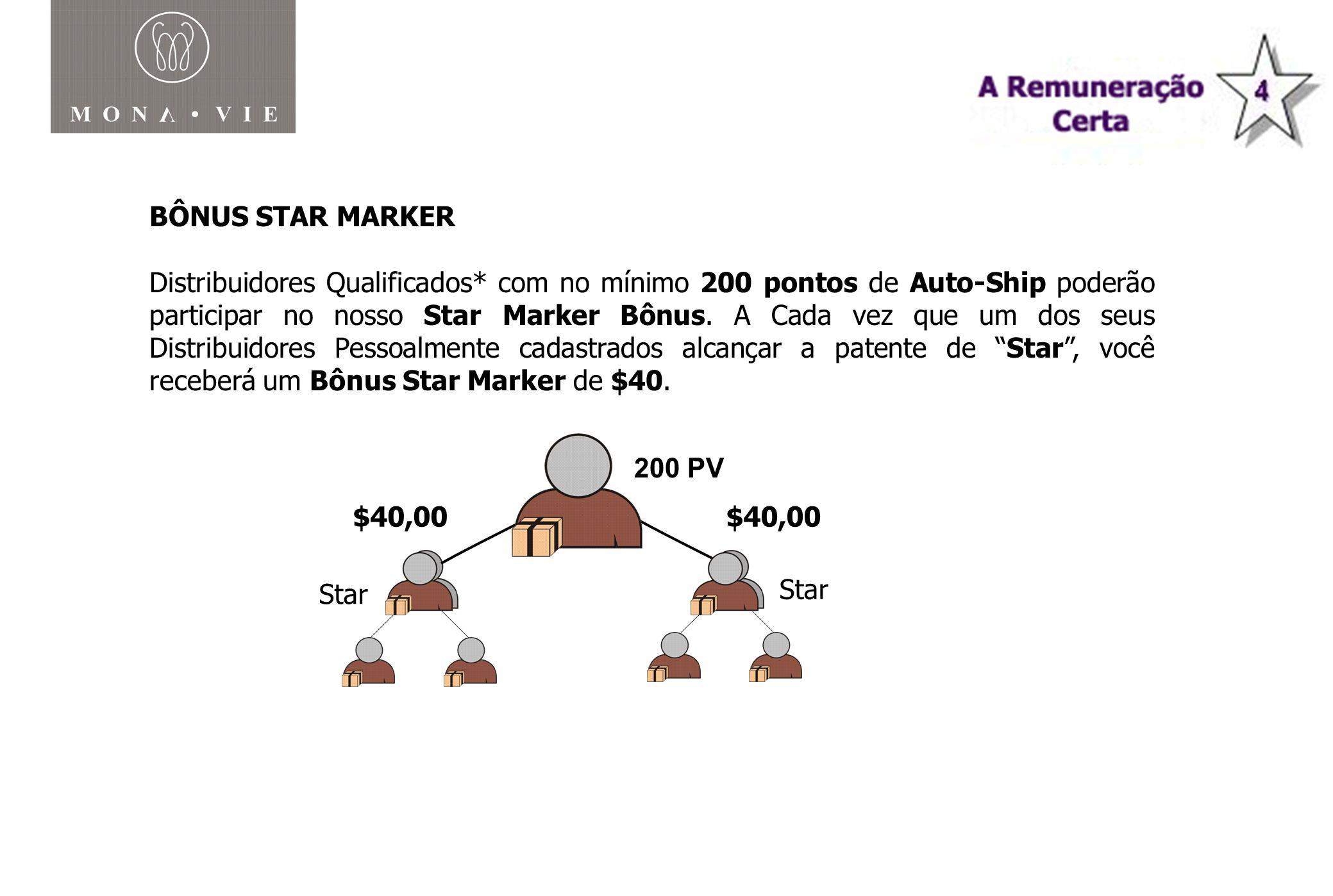 Plano de Compensação Monavie BÔNUS STAR MARKER Distribuidores Qualificados* com no mínimo 200 pontos de Auto-Ship poderão participar no nosso Star Mar