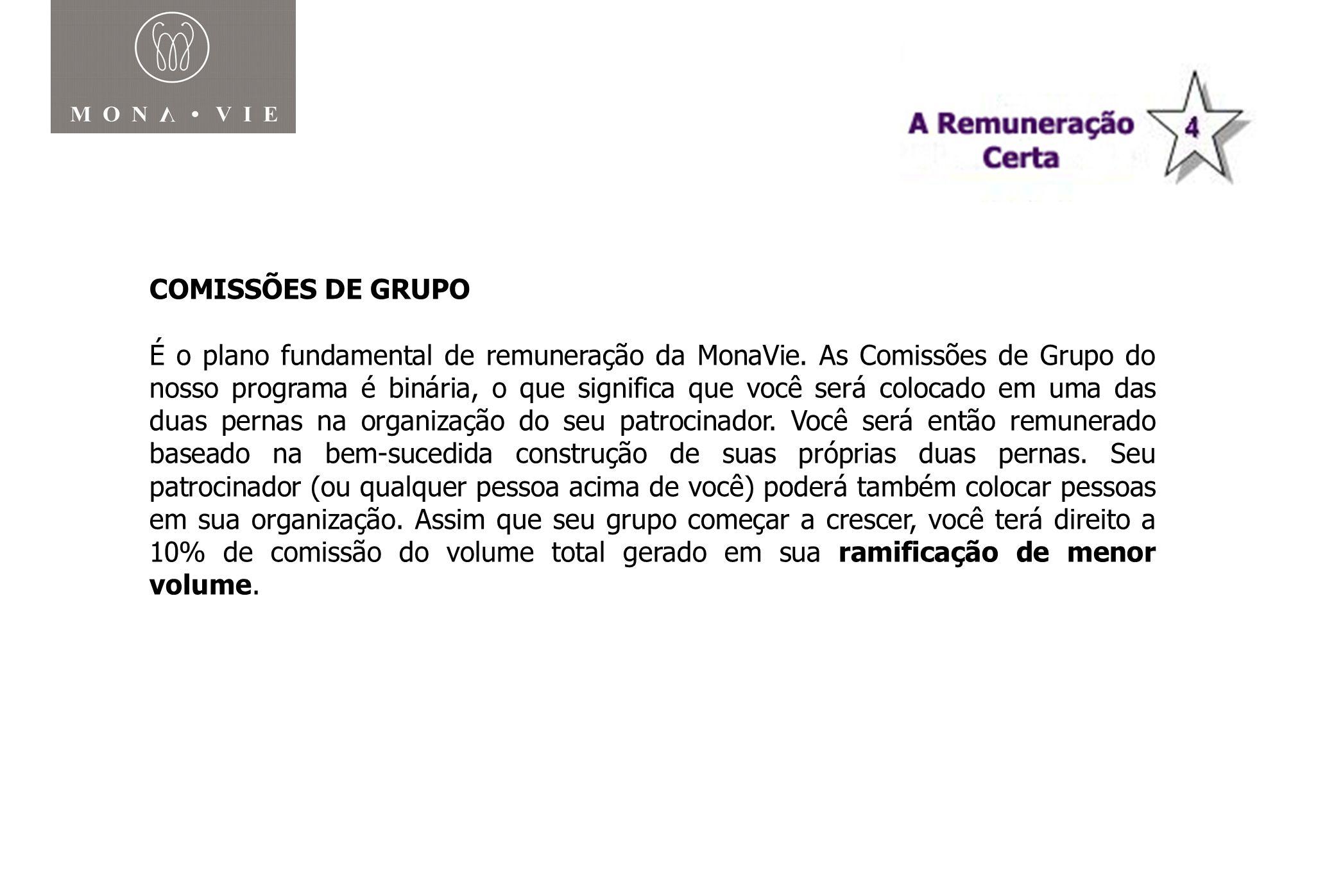 Plano de Compensação Monavie COMISSÕES DE GRUPO É o plano fundamental de remuneração da MonaVie. As Comissões de Grupo do nosso programa é binária, o