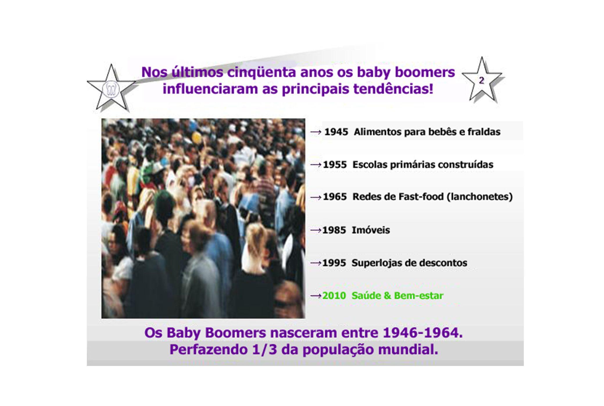 Plano de Compensação Monavie COMISSÕES DE GRUPO É o plano fundamental de remuneração da MonaVie.