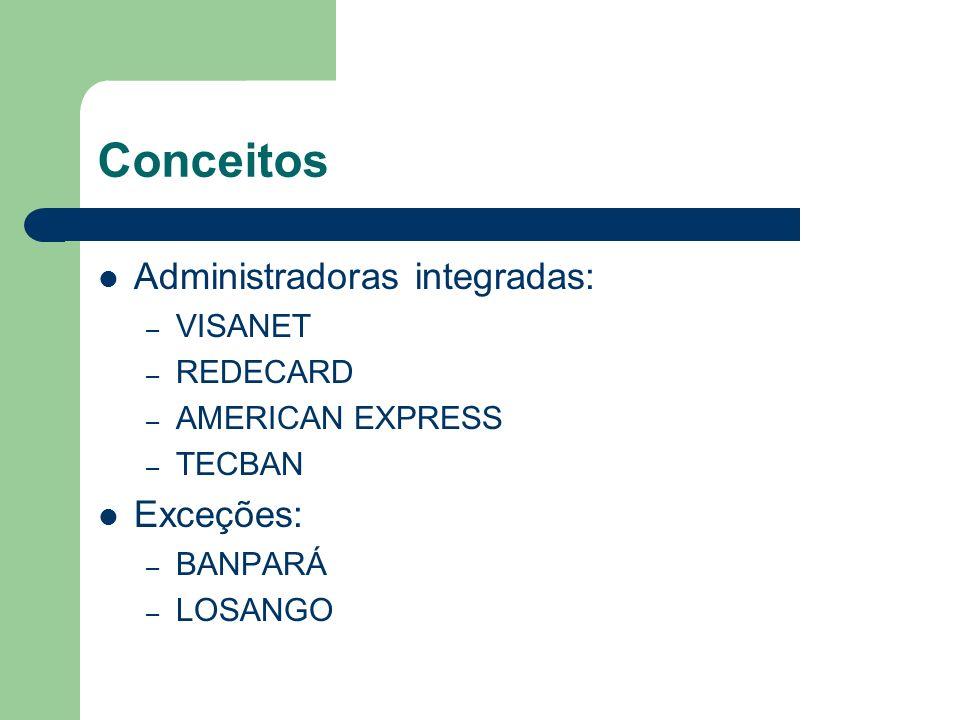 Conceitos Administradoras integradas: – VISANET – REDECARD – AMERICAN EXPRESS – TECBAN Exceções: – BANPARÁ – LOSANGO