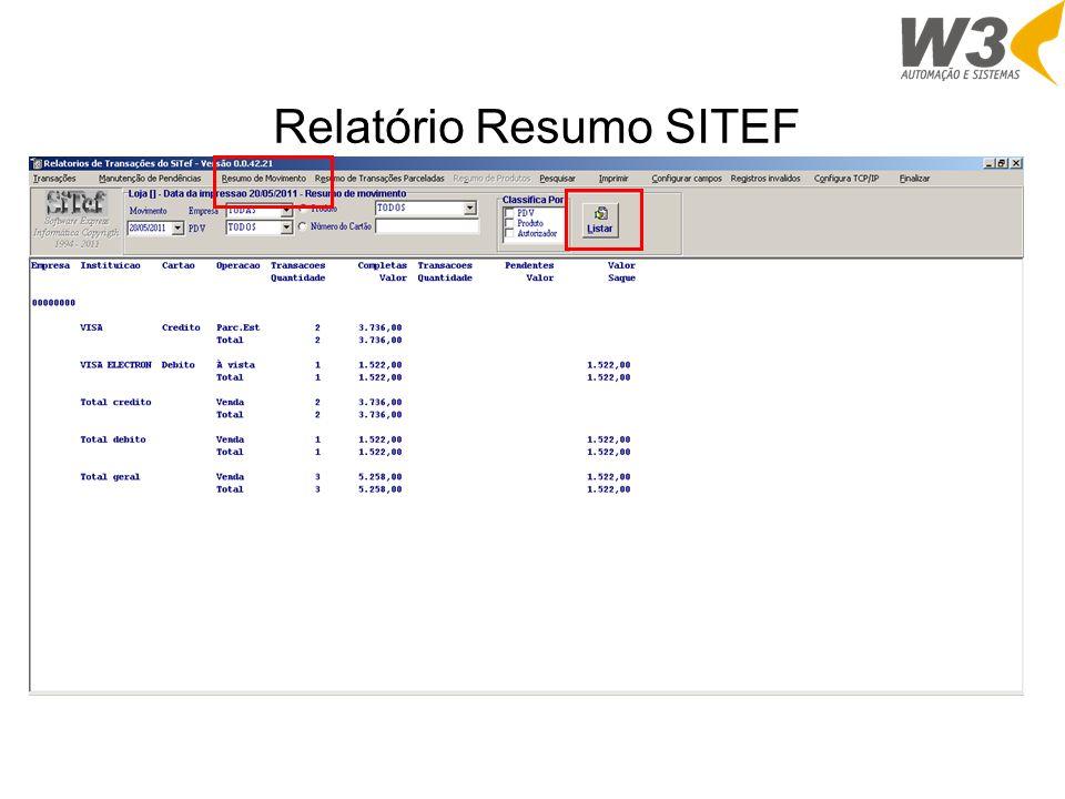 Relatório Resumo SITEF