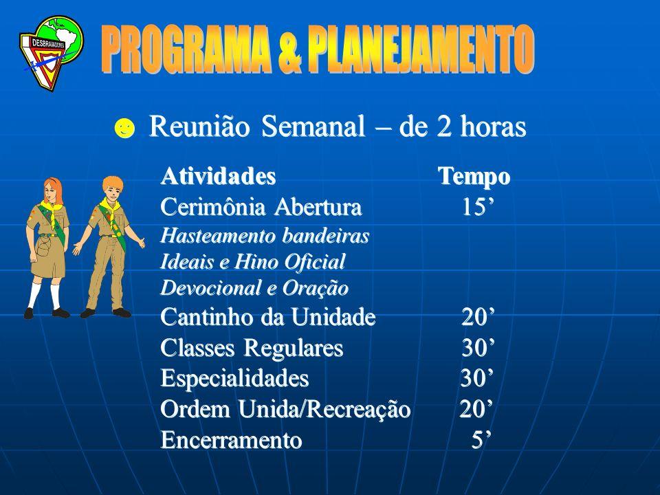 Programa Anual DINÂMICA DAS REUNIÕES: - Reuniões de adestramento Objetivo: Preparar tecnicamente os desbravadores - Reuniões esportivas Objetivo: Dese