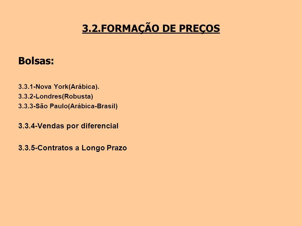 3.2.FORMAÇÃO DE PREÇOS Bolsas: 3.3.1-Nova York(Arábica). 3.3.2-Londres(Robusta) 3.3.3-São Paulo(Arábica-Brasil) 3.3.4-Vendas por diferencial 3.3.5-Con