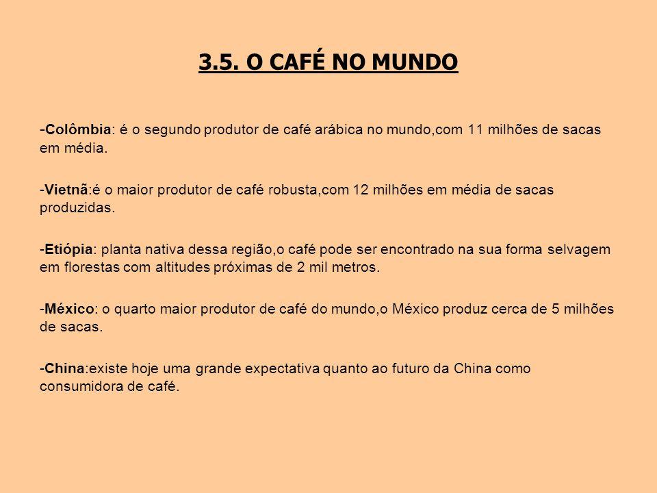 3.5. O CAFÉ NO MUNDO - Colômbia: é o segundo produtor de café arábica no mundo,com 11 milhões de sacas em média. -Vietnã:é o maior produtor de café ro