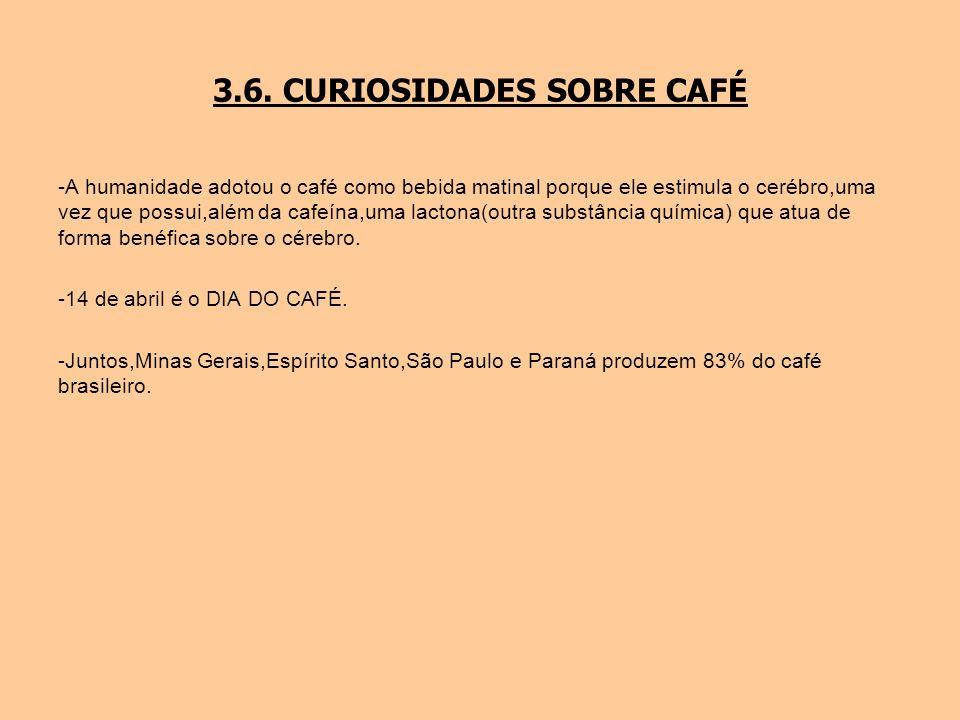 3.6. CURIOSIDADES SOBRE CAFÉ -A humanidade adotou o café como bebida matinal porque ele estimula o cerébro,uma vez que possui,além da cafeína,uma lact