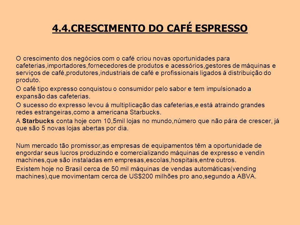 4.4.CRESCIMENTO DO CAFÉ ESPRESSO O crescimento dos negócios com o café criou novas oportunidades para cafeterias,importadores,fornecedores de produtos