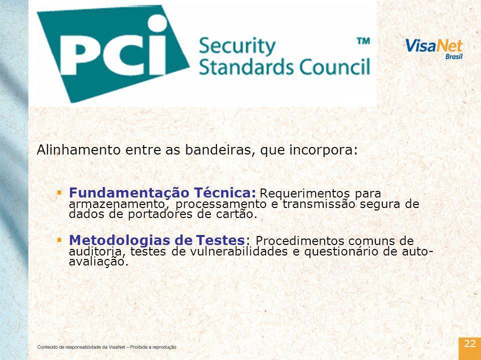 22 Alinhamento entre as bandeiras, que incorpora: Fundamentação Técnica: Requerimentos para armazenamento, processamento e transmissão segura de dados de portadores de cartão.
