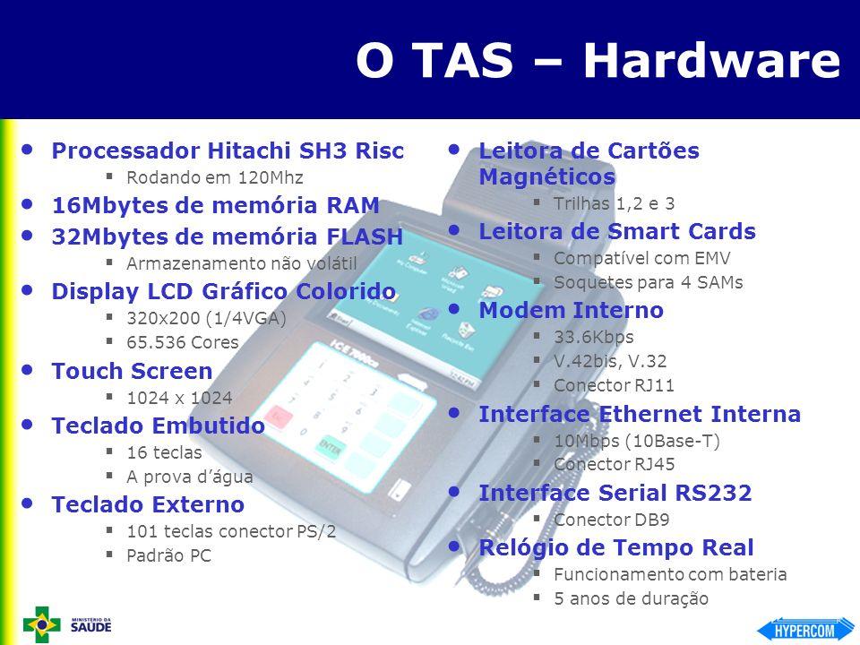 O TAS – Hardware Processador Hitachi SH3 Risc Rodando em 120Mhz 16Mbytes de memória RAM 32Mbytes de memória FLASH Armazenamento não volátil Display LC