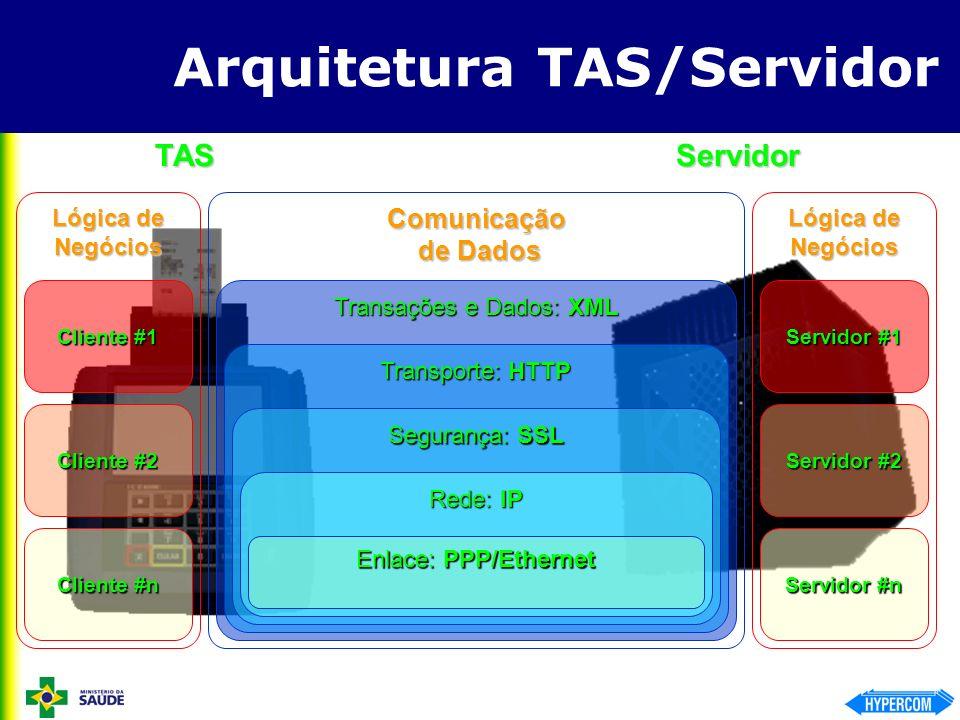 Arquitetura TAS/Servidor TASServidor Comunicação de Dados de Dados Lógica de Negócios Negócios Transações e Dados: XML Cliente #n Cliente #2 Servidor