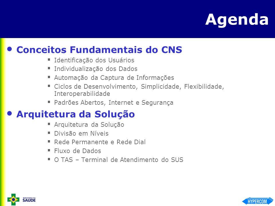 Agenda Conceitos Fundamentais do CNS Identificação dos Usuários Individualização dos Dados Automação da Captura de Informações Ciclos de Desenvolvimen