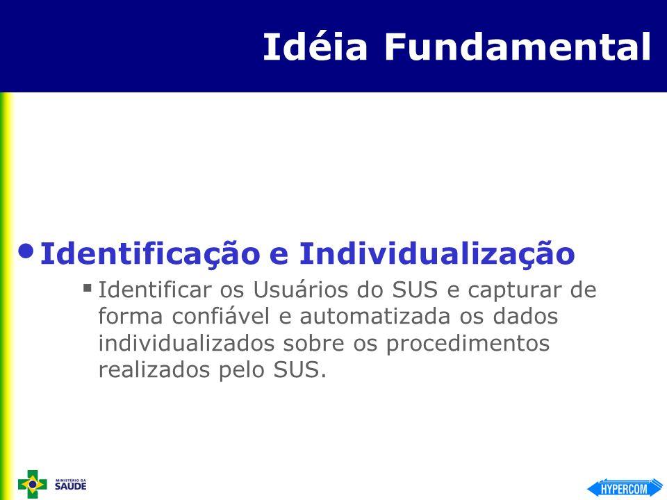 Idéia Fundamental Identificação e Individualização Identificar os Usuários do SUS e capturar de forma confiável e automatizada os dados individualizad