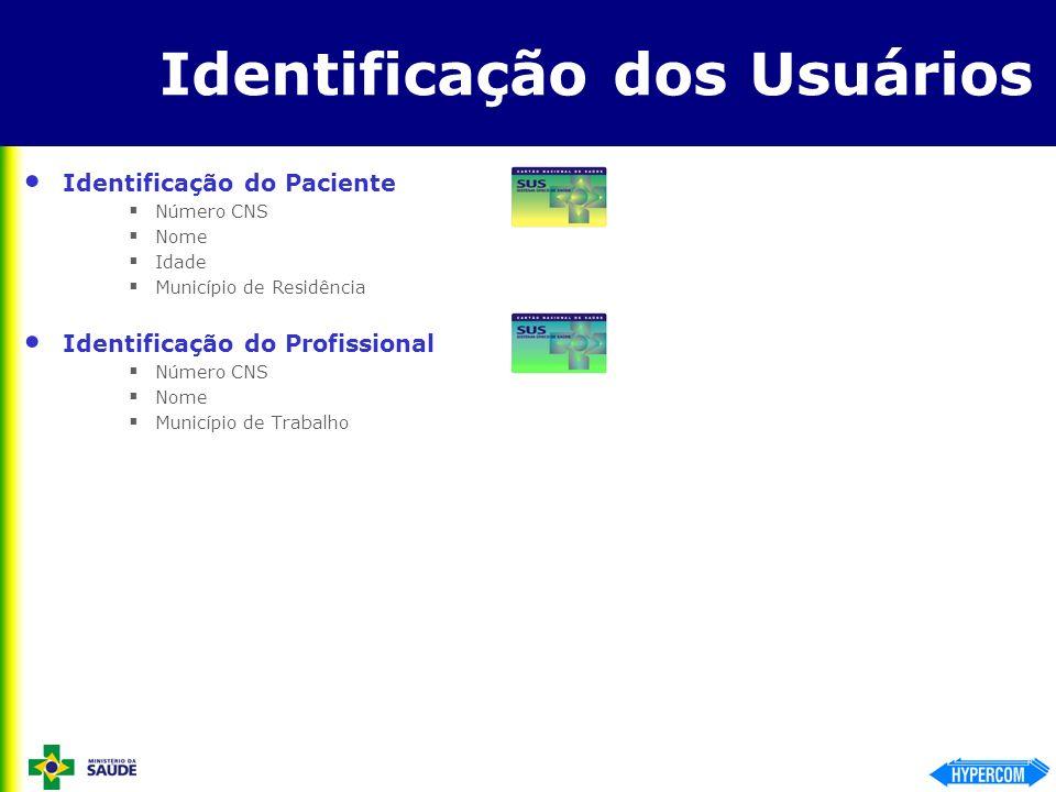 Identificação dos Usuários Identificação do Paciente Número CNS Nome Idade Município de Residência Identificação do Profissional Número CNS Nome Munic