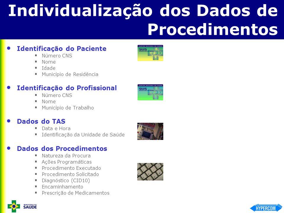 Individualização dos Dados de Procedimentos Identificação do Paciente Número CNS Nome Idade Município de Residência Identificação do Profissional Núme