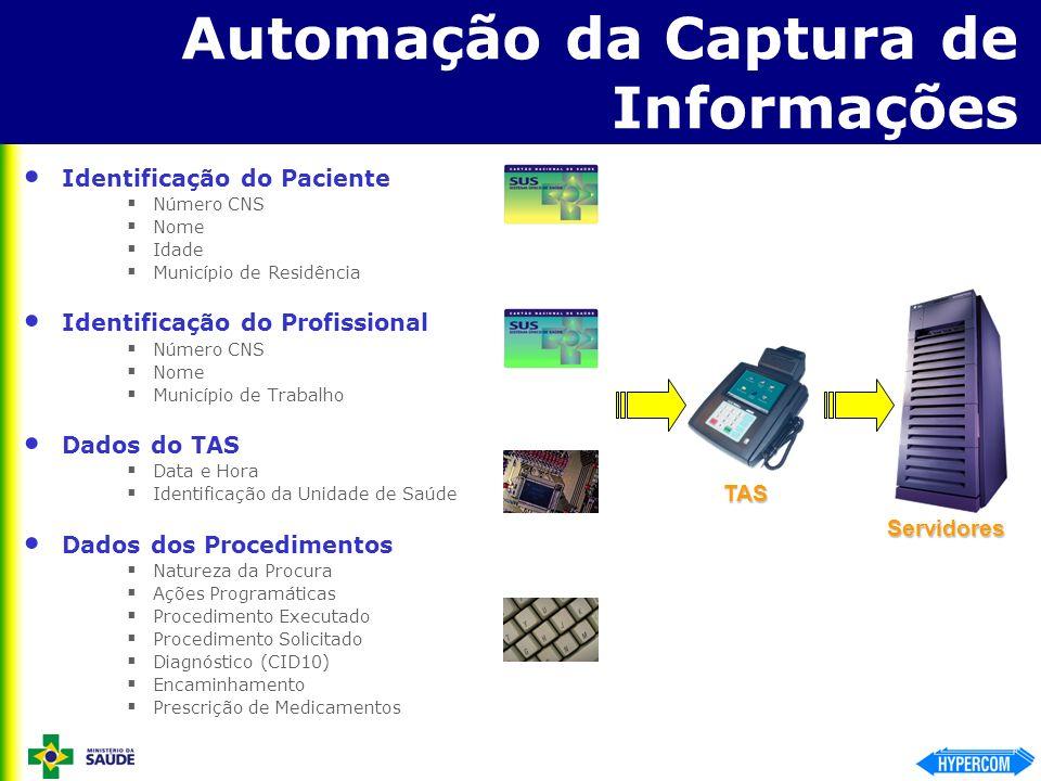 Automação da Captura de Informações Identificação do Paciente Número CNS Nome Idade Município de Residência Identificação do Profissional Número CNS N