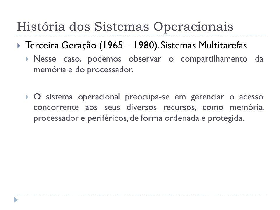 História dos Sistemas Operacionais Terceira Geração (1965 – 1980). Sistemas Multitarefas Nesse caso, podemos observar o compartilhamento da memória e