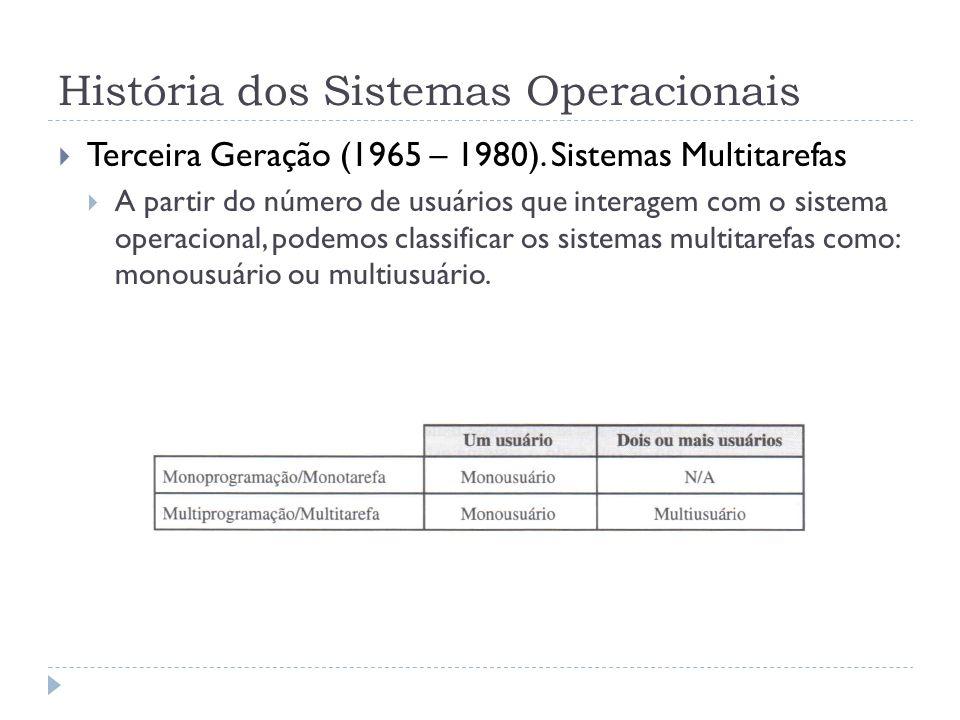 História dos Sistemas Operacionais Terceira Geração (1965 – 1980). Sistemas Multitarefas A partir do número de usuários que interagem com o sistema op