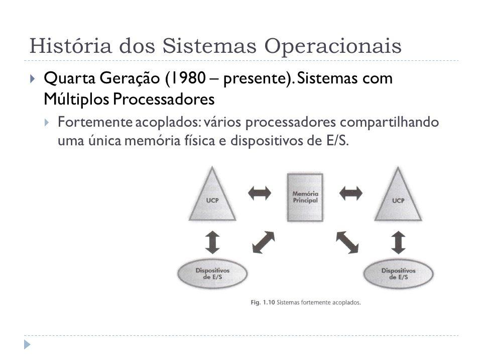 História dos Sistemas Operacionais Quarta Geração (1980 – presente). Sistemas com Múltiplos Processadores Fortemente acoplados: vários processadores c