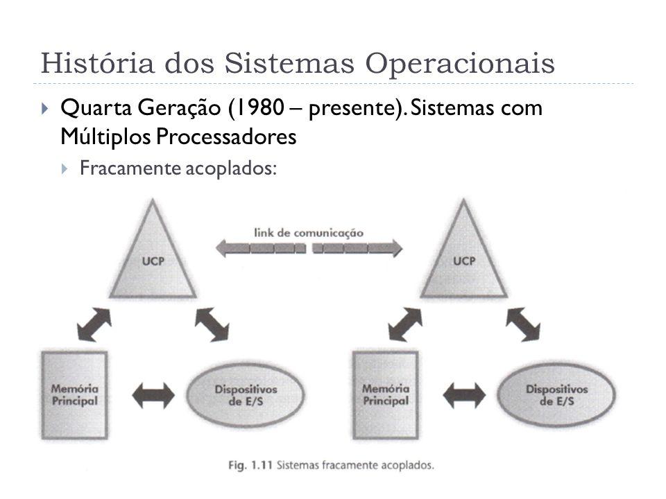 História dos Sistemas Operacionais Quarta Geração (1980 – presente). Sistemas com Múltiplos Processadores Fracamente acoplados: