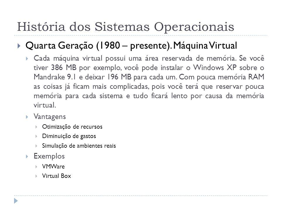 História dos Sistemas Operacionais Quarta Geração (1980 – presente). Máquina Virtual Cada máquina virtual possui uma área reservada de memória. Se voc