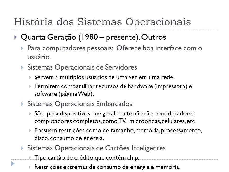 História dos Sistemas Operacionais Quarta Geração (1980 – presente). Outros Para computadores pessoais: Oferece boa interface com o usuário. Sistemas