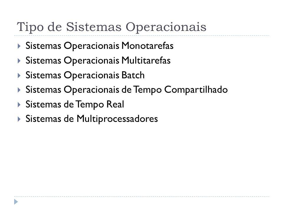 Tipo de Sistemas Operacionais Sistemas Operacionais Monotarefas Sistemas Operacionais Multitarefas Sistemas Operacionais Batch Sistemas Operacionais d