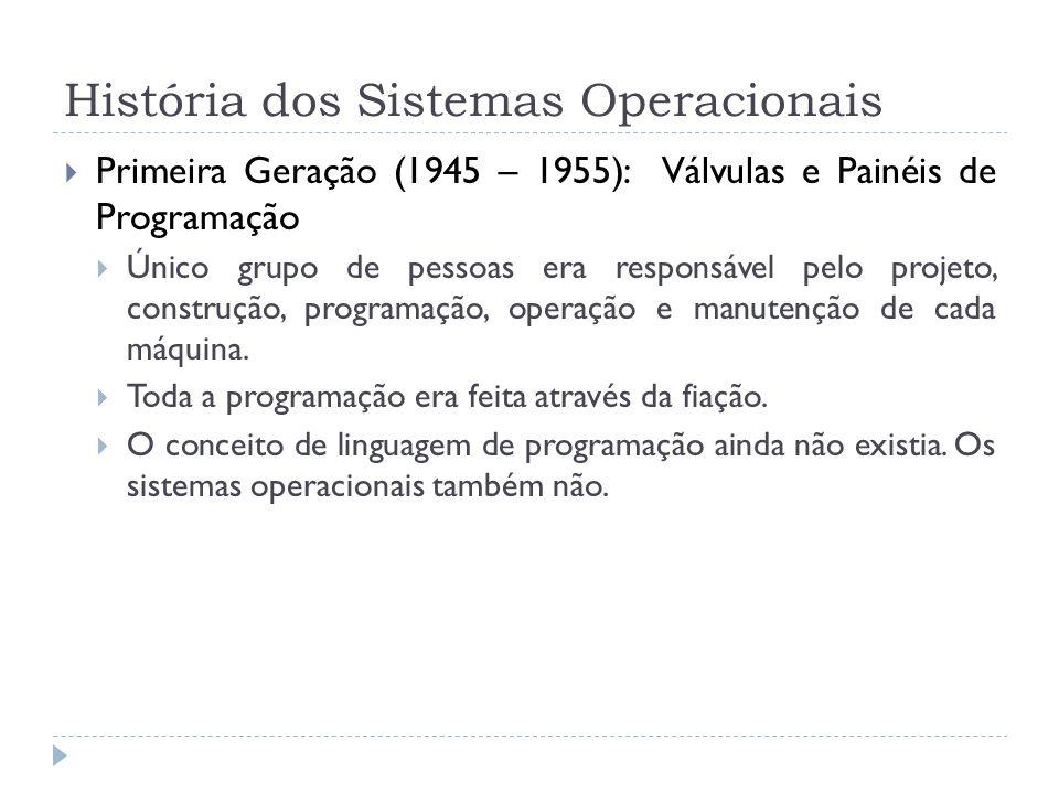 História dos Sistemas Operacionais Primeira Geração (1945 – 1955): Válvulas e Painéis de Programação Único grupo de pessoas era responsável pelo proje
