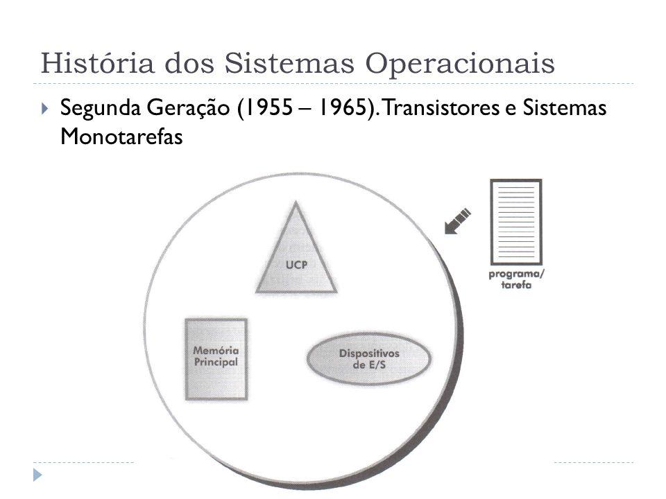 História dos Sistemas Operacionais Segunda Geração (1955 – 1965). Transistores e Sistemas Monotarefas