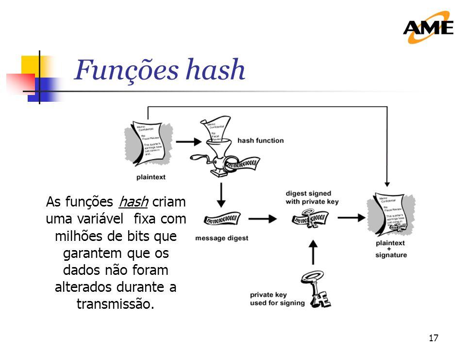 17 Funções hash As funções hash criam uma variável fixa com milhões de bits que garantem que os dados não foram alterados durante a transmissão.