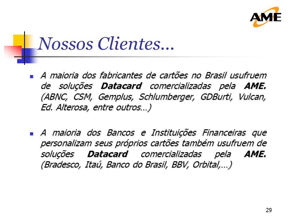 29 Nossos Clientes...