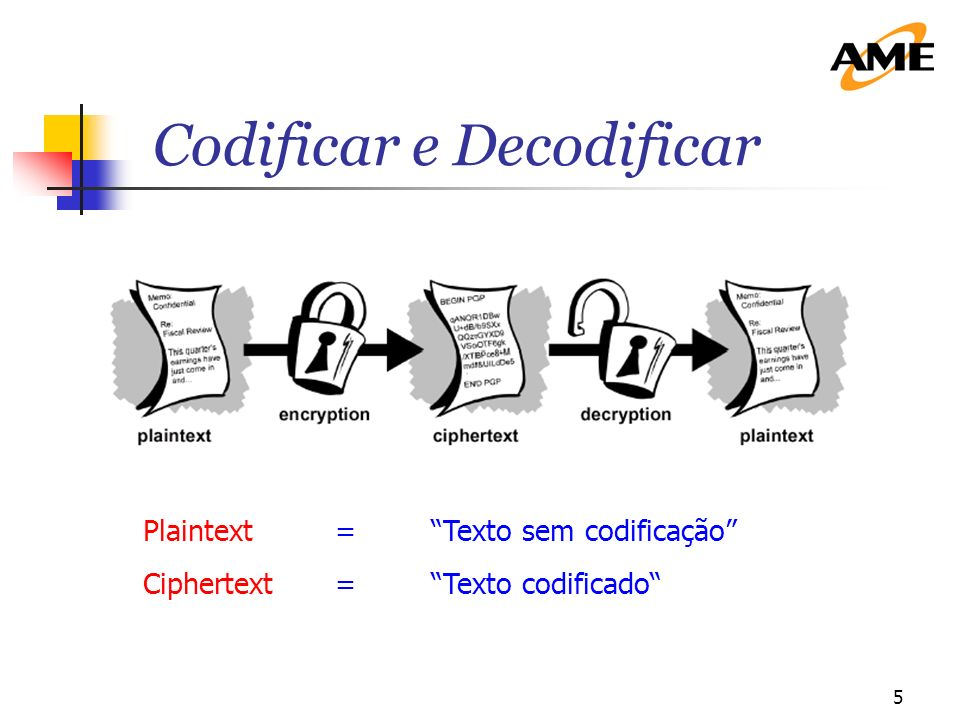 5 Plaintext = Texto sem codificação Ciphertext = Texto codificado Codificar e Decodificar