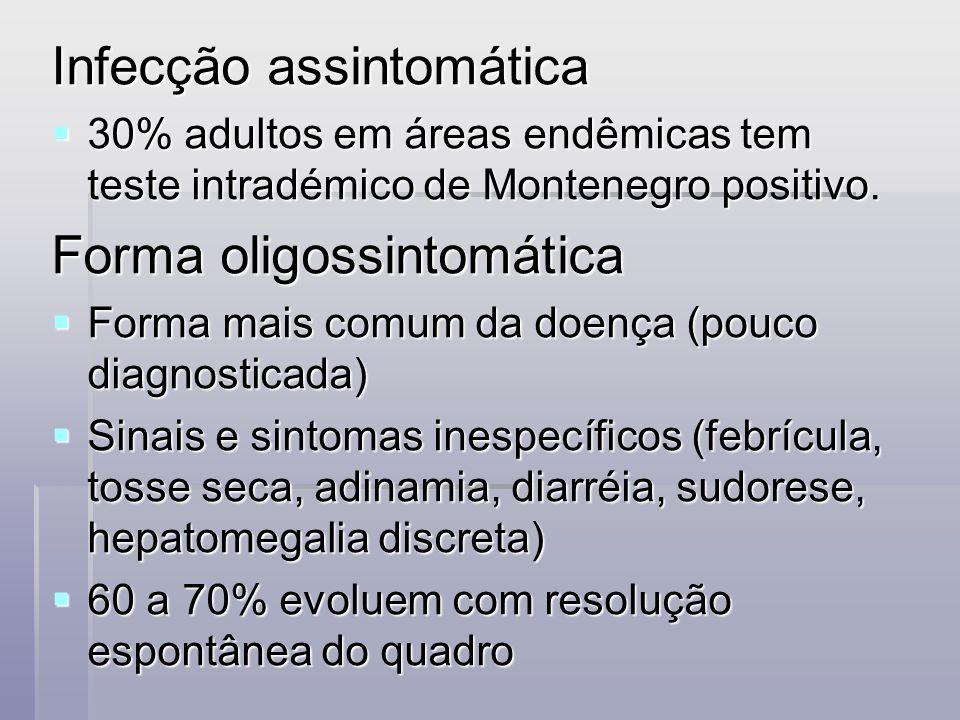 Infecção assintomática 30% adultos em áreas endêmicas tem teste intradémico de Montenegro positivo. 30% adultos em áreas endêmicas tem teste intradémi