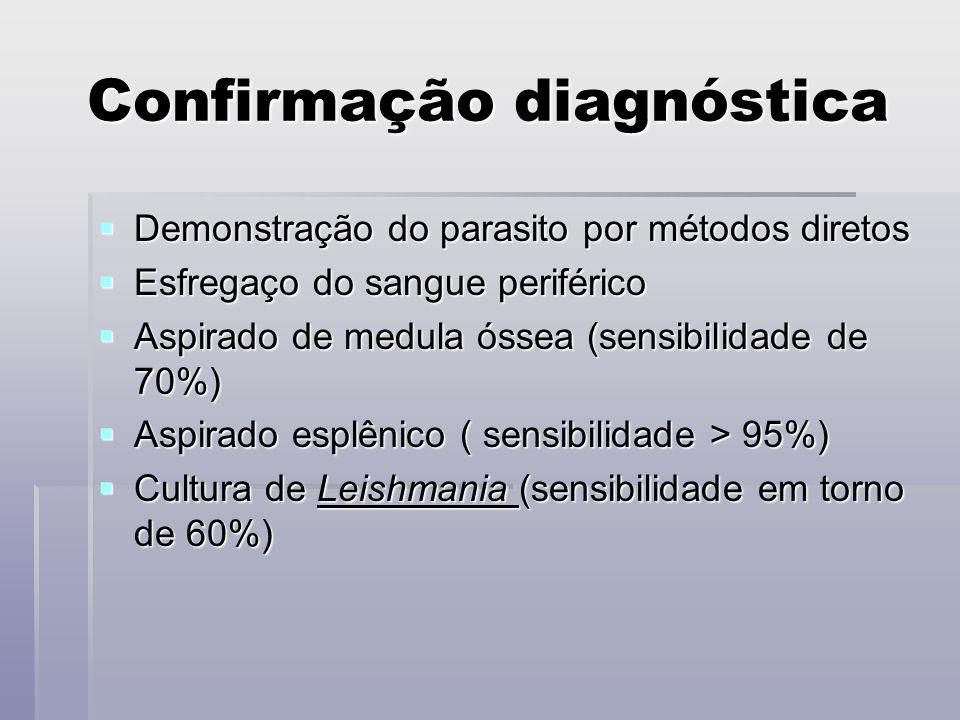 Confirmação diagnóstica Demonstração do parasito por métodos diretos Demonstração do parasito por métodos diretos Esfregaço do sangue periférico Esfre