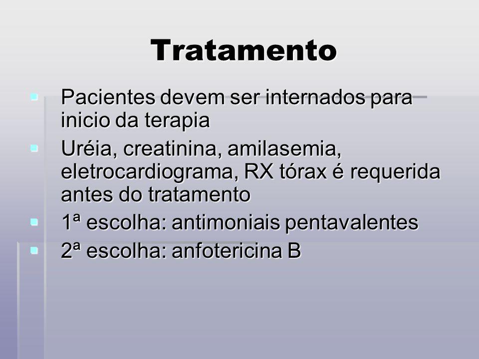 Tratamento Pacientes devem ser internados para inicio da terapia Pacientes devem ser internados para inicio da terapia Uréia, creatinina, amilasemia,