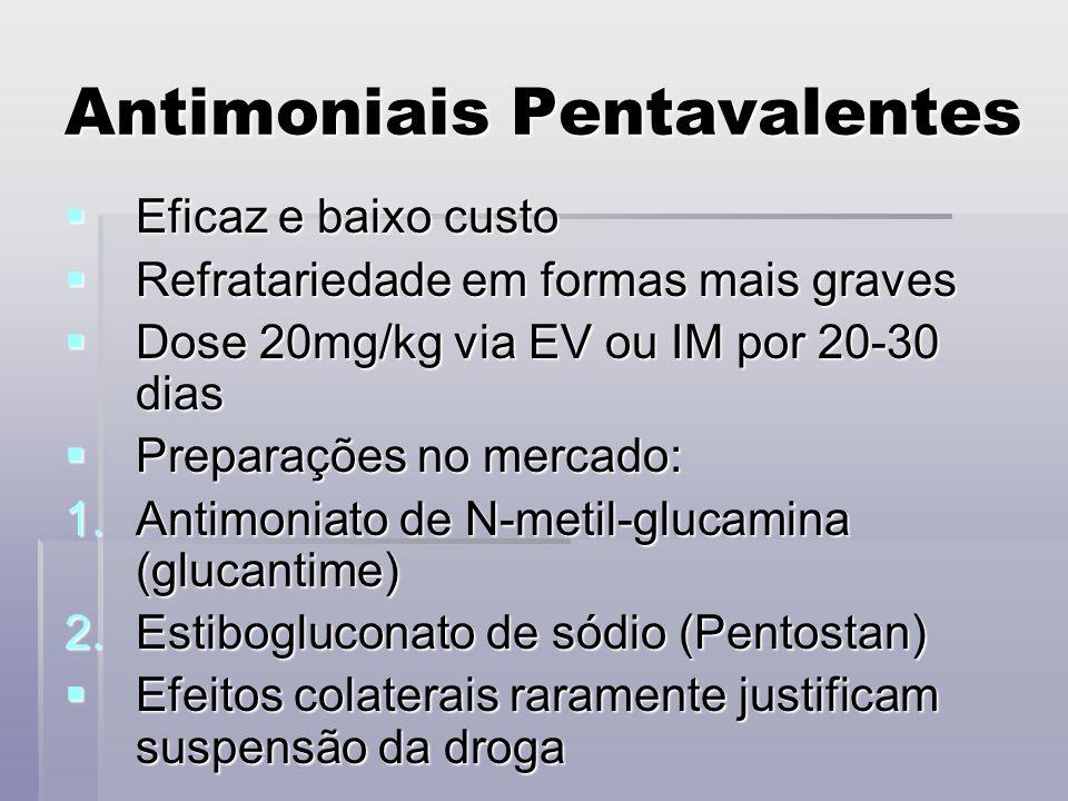 Antimoniais Pentavalentes Eficaz e baixo custo Eficaz e baixo custo Refratariedade em formas mais graves Refratariedade em formas mais graves Dose 20m