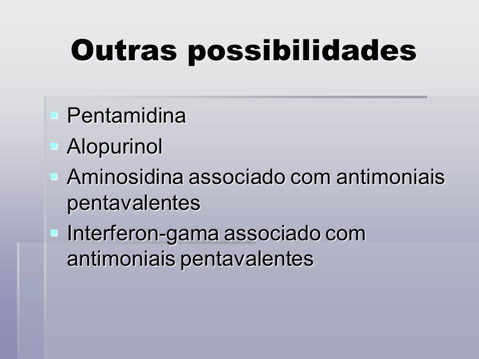 Outras possibilidades Pentamidina Pentamidina Alopurinol Alopurinol Aminosidina associado com antimoniais pentavalentes Aminosidina associado com anti