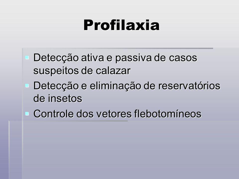 Profilaxia Detecção ativa e passiva de casos suspeitos de calazar Detecção ativa e passiva de casos suspeitos de calazar Detecção e eliminação de rese