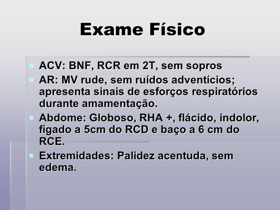 Exame Físico ACV: BNF, RCR em 2T, sem sopros ACV: BNF, RCR em 2T, sem sopros AR: MV rude, sem ruídos adventícios; apresenta sinais de esforços respira