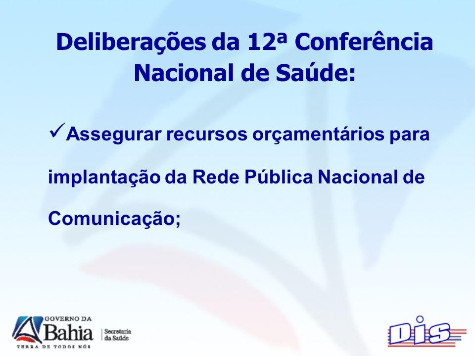 Deliberações da 12ª Conferência Nacional de Saúde: Assegurar recursos orçamentários para implantação da Rede Pública Nacional de Comunicação;