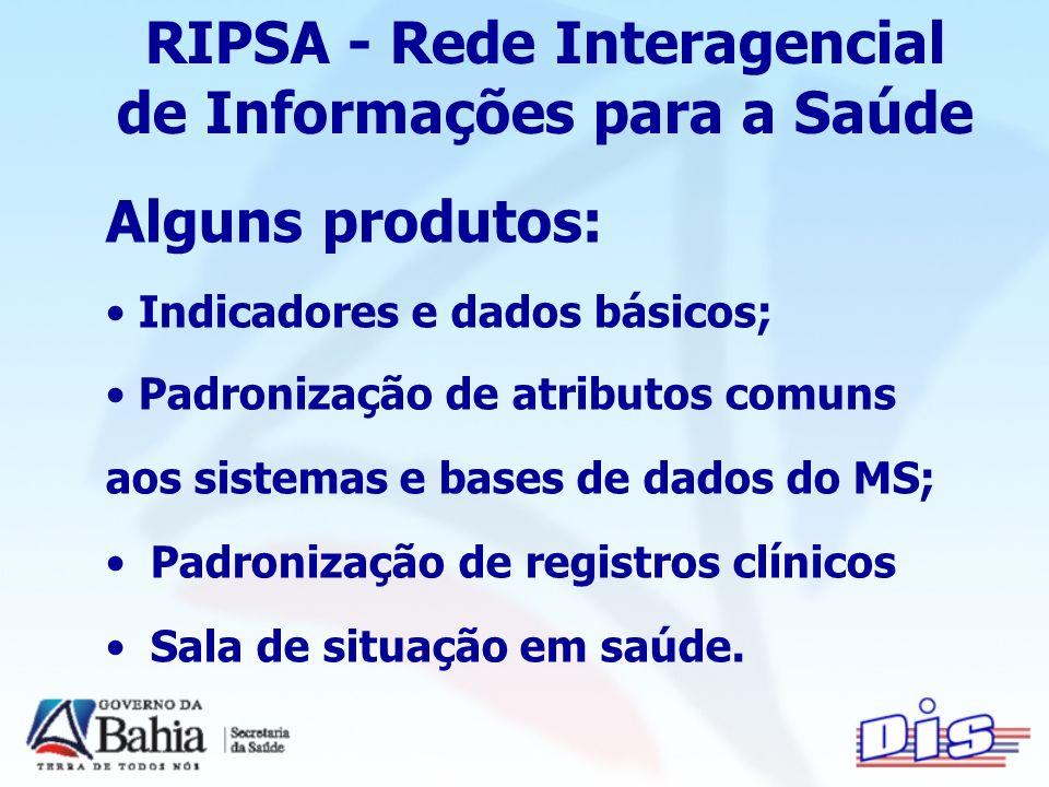 RIPSA - Rede Interagencial de Informações para a Saúde Alguns produtos: Indicadores e dados básicos; Padronização de atributos comuns aos sistemas e bases de dados do MS; Padronização de registros clínicos Sala de situação em saúde.