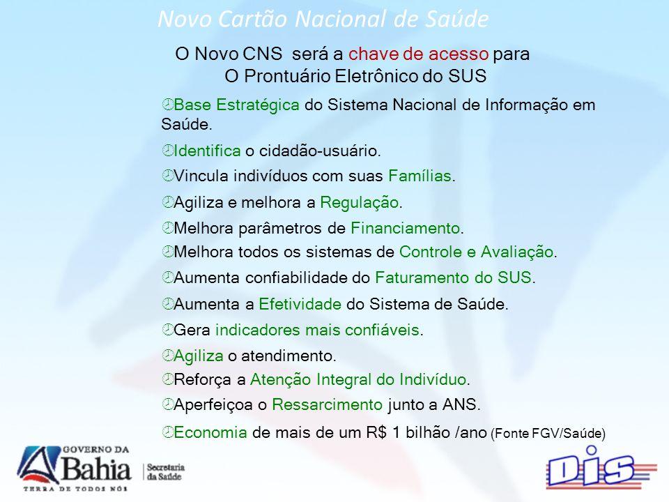 O Novo CNS será a chave de acesso para O Prontuário Eletrônico do SUS Base Estratégica do Sistema Nacional de Informação em Saúde.