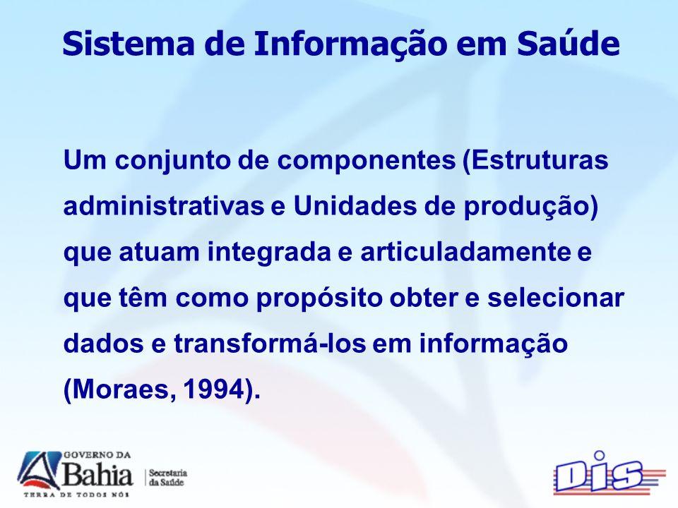Sistema de Informação em Saúde Um conjunto de componentes (Estruturas administrativas e Unidades de produção) que atuam integrada e articuladamente e que têm como propósito obter e selecionar dados e transformá-los em informação (Moraes, 1994).