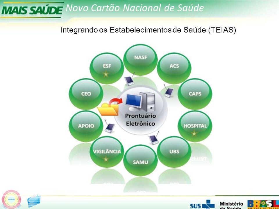 Novo Cartão Nacional de Saúde Integrando os Estabelecimentos de Saúde (TEIAS)