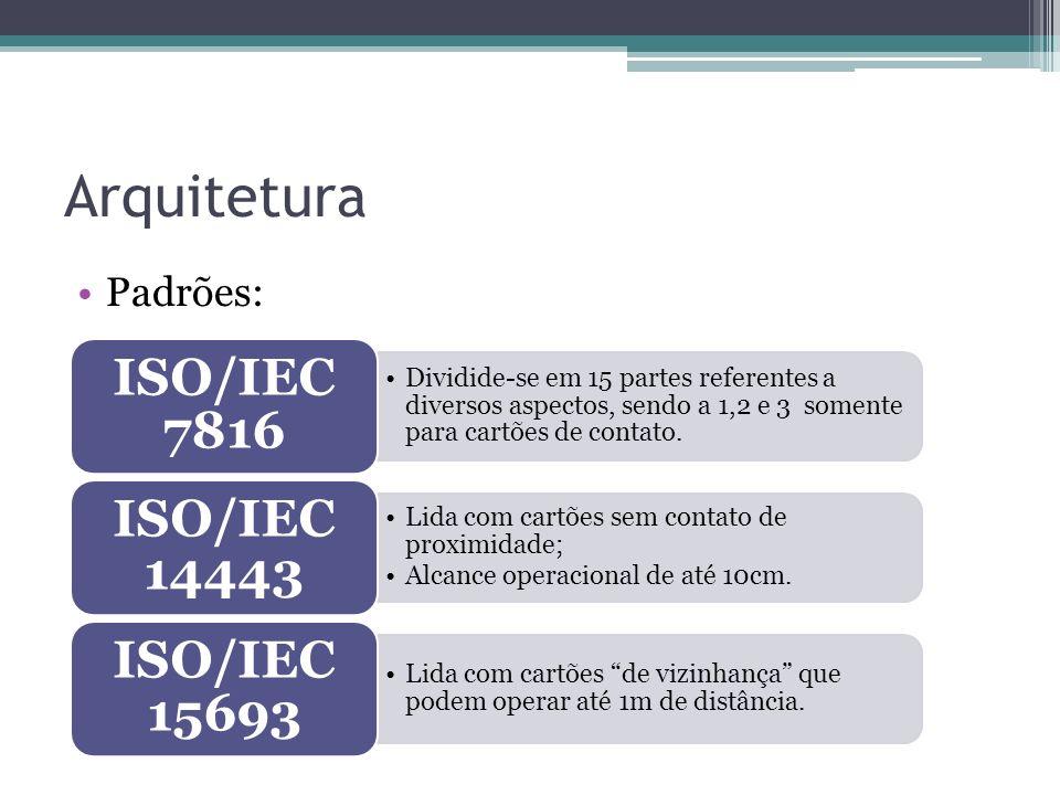 Arquitetura Padrões: Dividide-se em 15 partes referentes a diversos aspectos, sendo a 1,2 e 3 somente para cartões de contato.