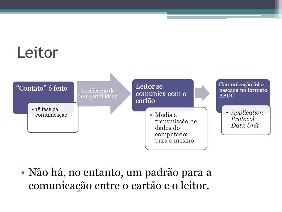 Leitor Não há, no entanto, um padrão para a comunicação entre o cartão e o leitor.