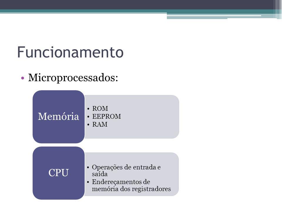 Funcionamento Microprocessados: ROM EEPROM RAM Memória Operações de entrada e saída Endereçamentos de memória dos registradores CPU